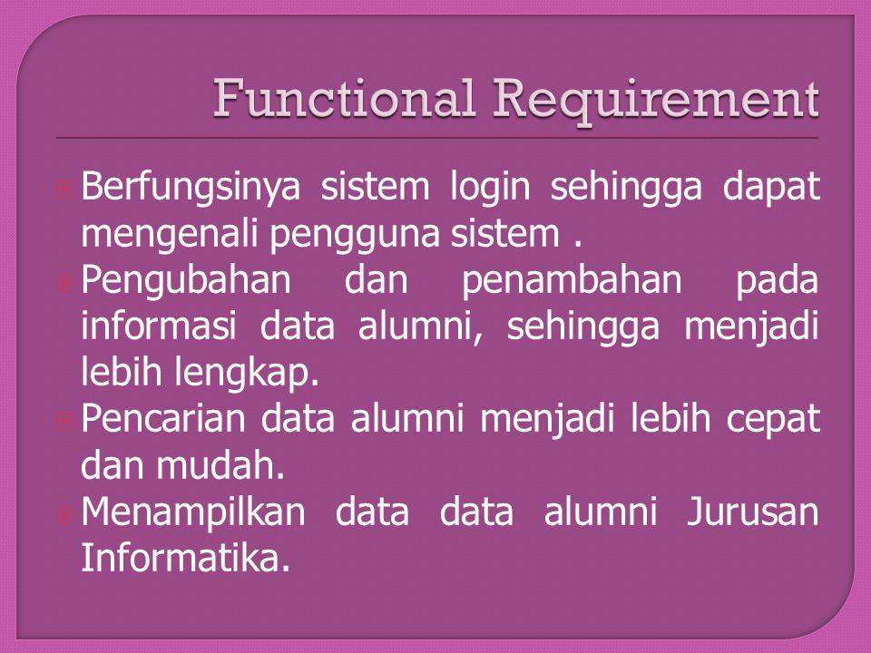  Berfungsinya sistem login sehingga dapat mengenali pengguna sistem.  Pengubahan dan penambahan pada informasi data alumni, sehingga menjadi lebih l