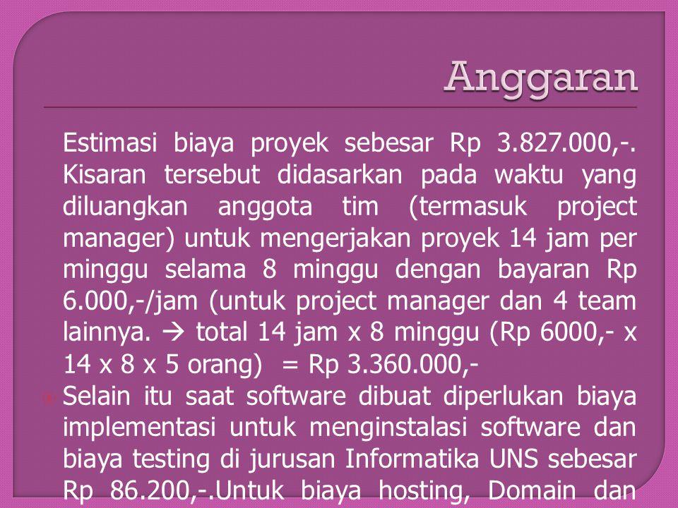 Estimasi biaya proyek sebesar Rp 3.827.000,-. Kisaran tersebut didasarkan pada waktu yang diluangkan anggota tim (termasuk project manager) untuk meng