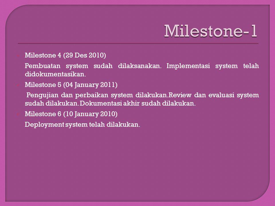 Milestone 4 (29 Des 2010) Pembuatan system sudah dilaksanakan. Implementasi system telah didokumentasikan. Milestone 5 (04 January 2011) Pengujian dan