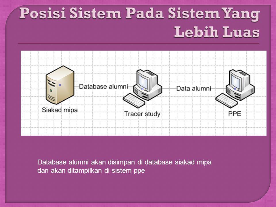 Database alumni akan disimpan di database siakad mipa dan akan ditampilkan di sistem ppe