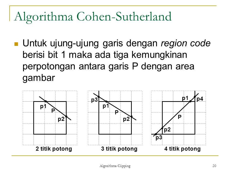 Algorithma Clipping 20 Algorithma Cohen-Sutherland Untuk ujung-ujung garis dengan region code berisi bit 1 maka ada tiga kemungkinan perpotongan antar