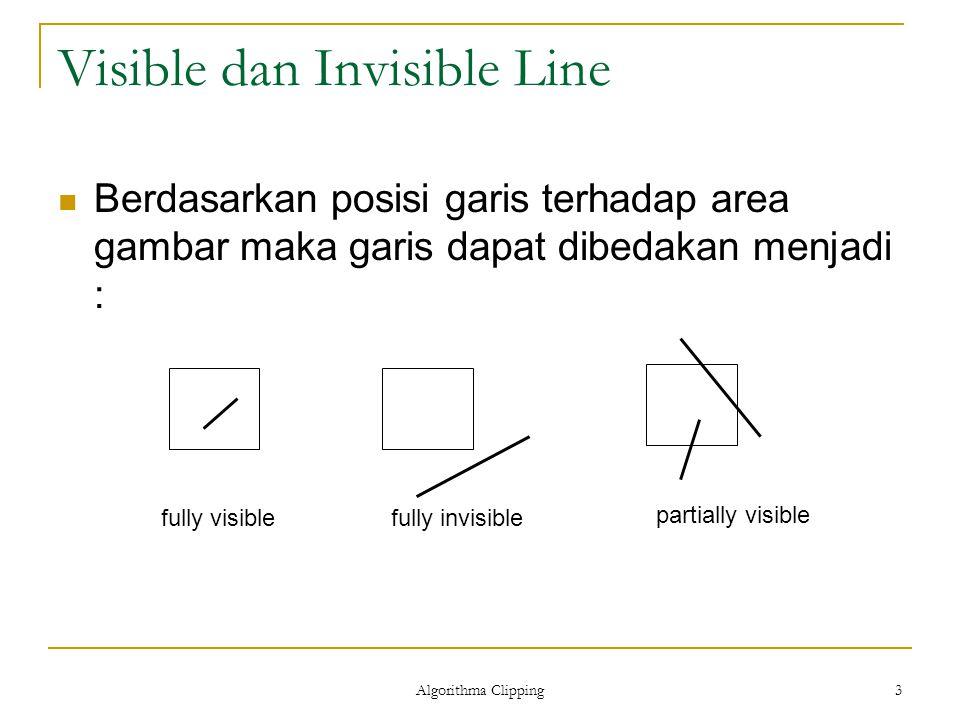 Algorithma Clipping 3 Visible dan Invisible Line Berdasarkan posisi garis terhadap area gambar maka garis dapat dibedakan menjadi : fully invisibleful