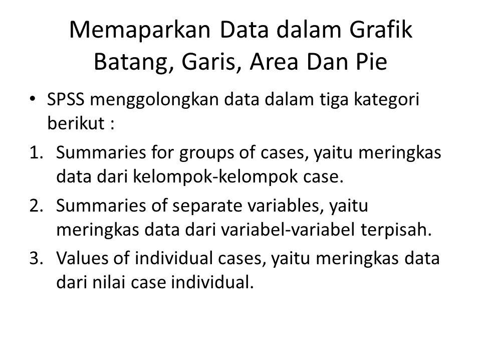 Metode Penggolongan Summaries For Groups of Cases (variabel basis peringkasan data (dalam data kategori : nominal atau ordinal) ) Langkah-langkah pembuatan : 1.Klik graphs → Legacy Dialogs, kemudian pilih salah satu bentuk grafik : bar, line, area atau pie.