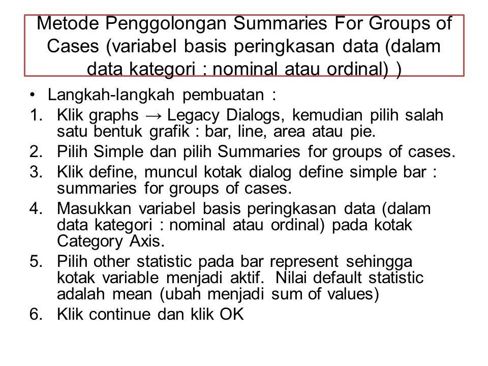 Langkah-langkah pembuatannya : 1.Klik graphs → Legacy Dialogs → Bar, line atau pie 2.Pilih clustered (untuk membuat grafik batang), atau multiple (untuk membuat grafik garis).