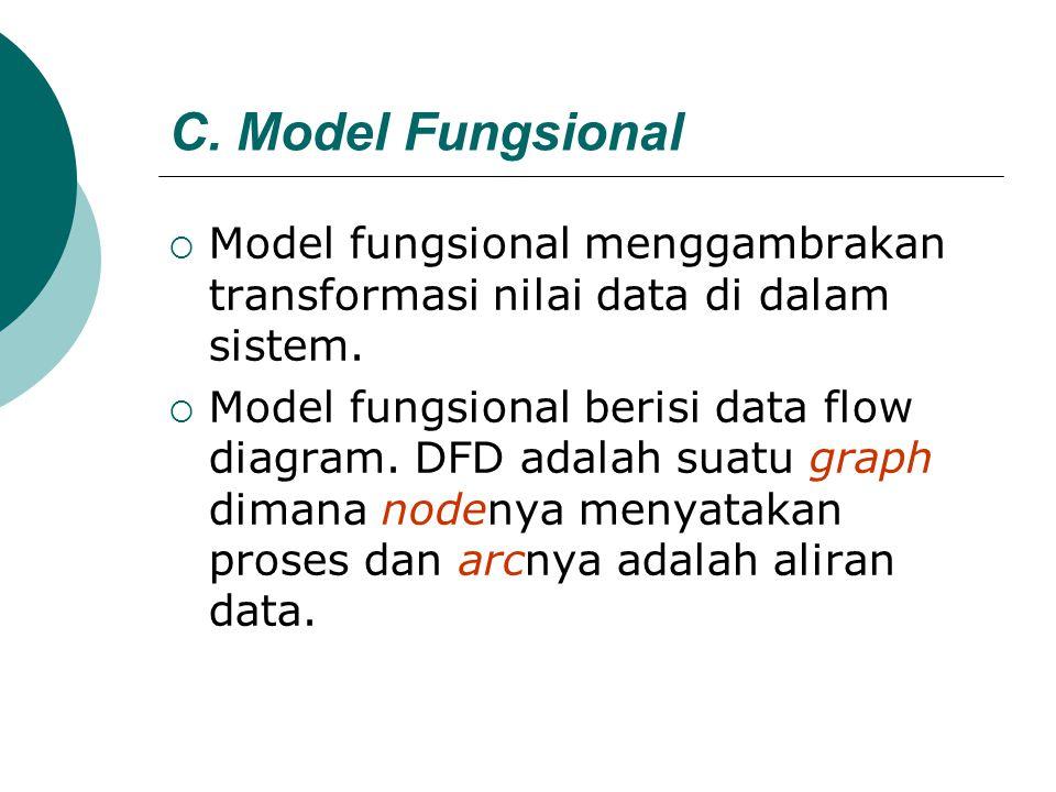 C. Model Fungsional  Model fungsional menggambrakan transformasi nilai data di dalam sistem.  Model fungsional berisi data flow diagram. DFD adalah