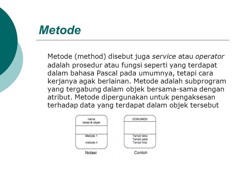 Metode Metode (method) disebut juga service atau operator adalah prosedur atau fungsi seperti yang terdapat dalam bahasa Pascal pada umumnya, tetapi c