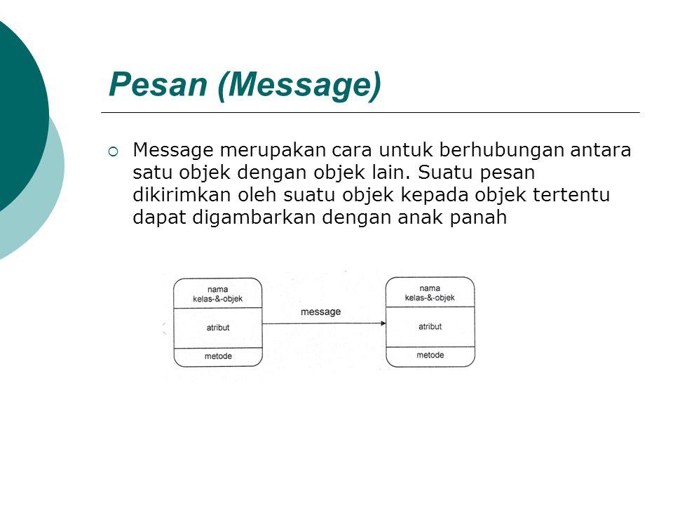 Pesan (Message)  Message merupakan cara untuk berhubungan antara satu objek dengan objek lain. Suatu pesan dikirimkan oleh suatu objek kepada objek t