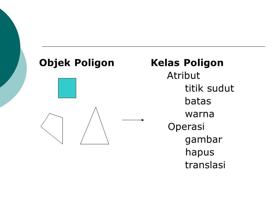 Istilah-istilah Objek  Atribut : Data item yang menegaskan Objek  Operasi : Fungsi di dalam kelas yang dikombinasikan ke bentuk tingkah laku kelas  Metode : Pelaksanaan prosedur (bagian dari kode yang mengeksekusi respon terhadap permintaan objek lain didalam sistem)