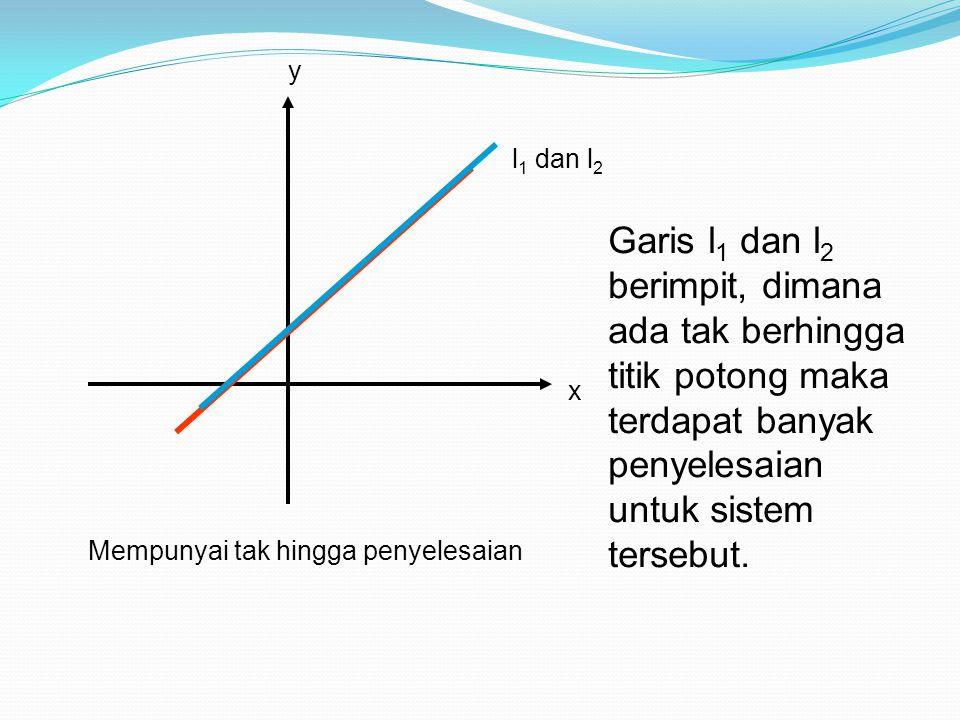 x y l 1 dan l 2 Mempunyai tak hingga penyelesaian Garis l 1 dan l 2 berimpit, dimana ada tak berhingga titik potong maka terdapat banyak penyelesaian
