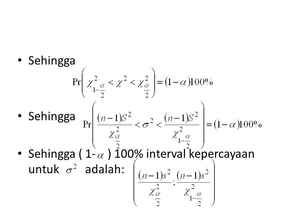 Sehingga Sehingga ( 1- ) 100% interval kepercayaan untuk adalah: