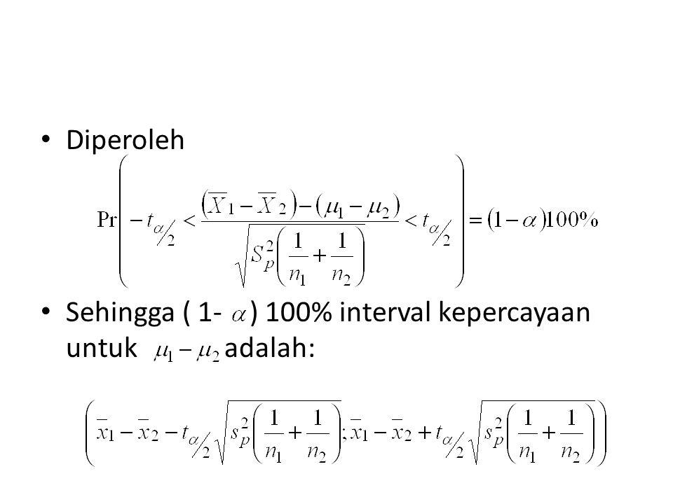 Diperoleh Sehingga ( 1- ) 100% interval kepercayaan untuk adalah:
