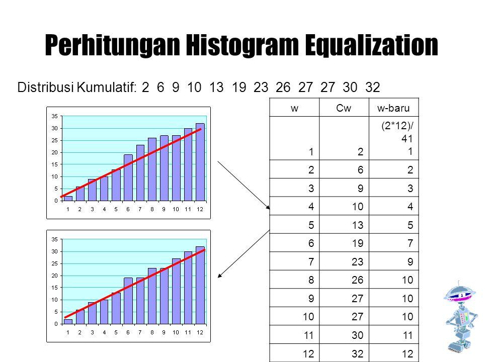Perhitungan Histogram Equalization wCww-baru 12 (2*12)/ 41 1 262 393 4104 5135 6197 7239 82610 92710 2710 113011 123212 Distribusi Kumulatif:2 6 9 10
