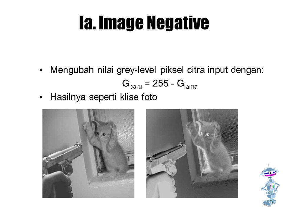 Ia. Image Negative Mengubah nilai grey-level piksel citra input dengan: G baru = 255 - G lama Hasilnya seperti klise foto