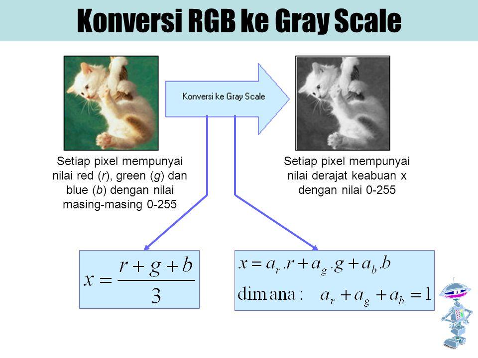 Konversi RGB ke Gray Scale Setiap pixel mempunyai nilai red (r), green (g) dan blue (b) dengan nilai masing-masing 0-255 Setiap pixel mempunyai nilai