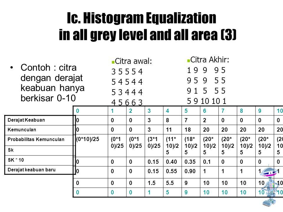 Ic. Histogram Equalization in all grey level and all area (3) Contoh : citra dengan derajat keabuan hanya berkisar 0-10 Citra awal: 3 5 5 5 4 5 4 5 4