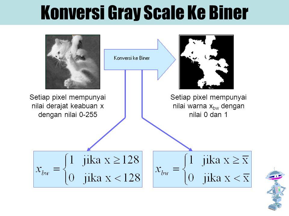 Konversi Gray Scale Ke Biner Setiap pixel mempunyai nilai warna x bw dengan nilai 0 dan 1 Setiap pixel mempunyai nilai derajat keabuan x dengan nilai