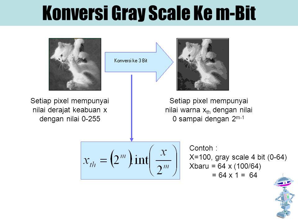 Konversi Gray Scale Ke m-Bit Setiap pixel mempunyai nilai warna x th dengan nilai 0 sampai dengan 2 m-1 Setiap pixel mempunyai nilai derajat keabuan x