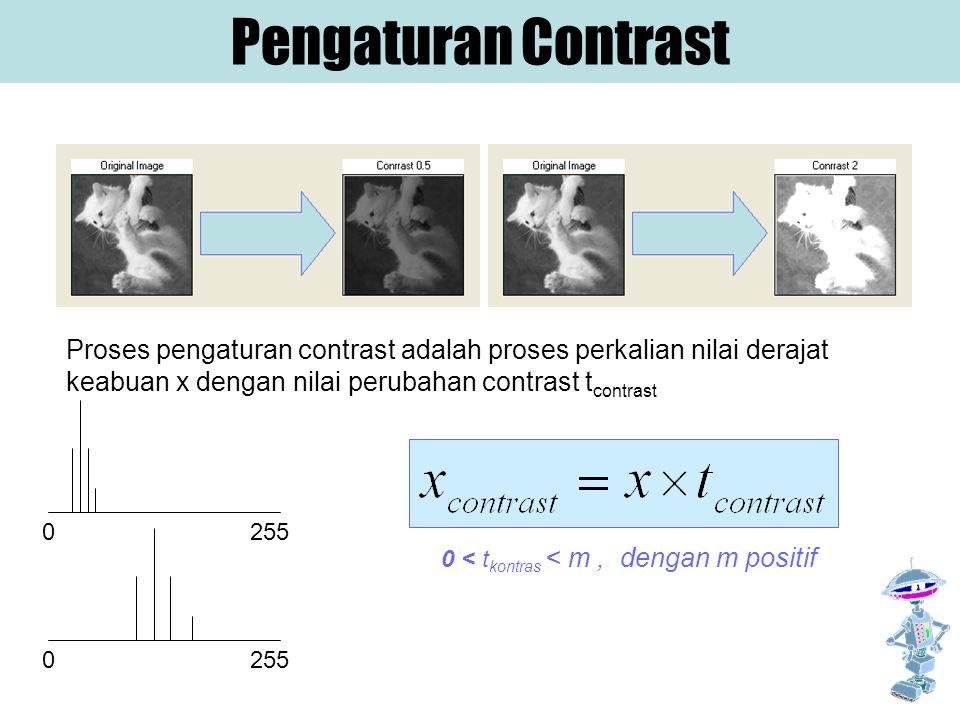 Pengaturan Contrast Proses pengaturan contrast adalah proses perkalian nilai derajat keabuan x dengan nilai perubahan contrast t contrast 0 < t kontra