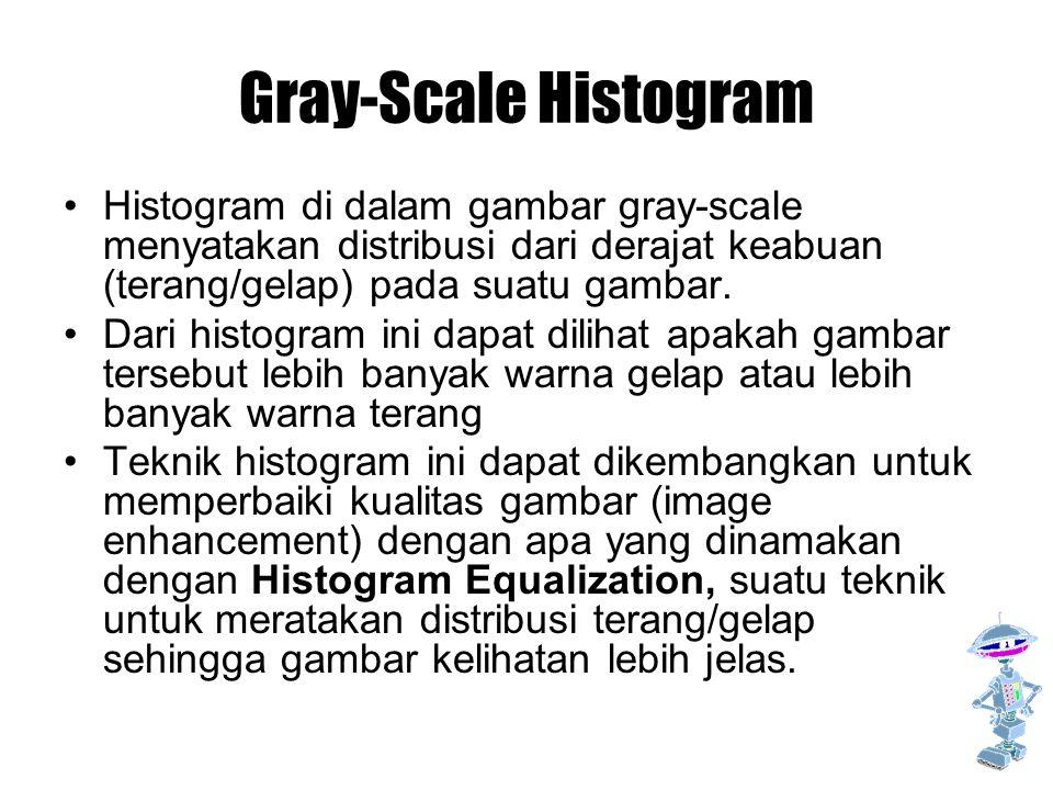 Gray-Scale Histogram Histogram di dalam gambar gray-scale menyatakan distribusi dari derajat keabuan (terang/gelap) pada suatu gambar. Dari histogram