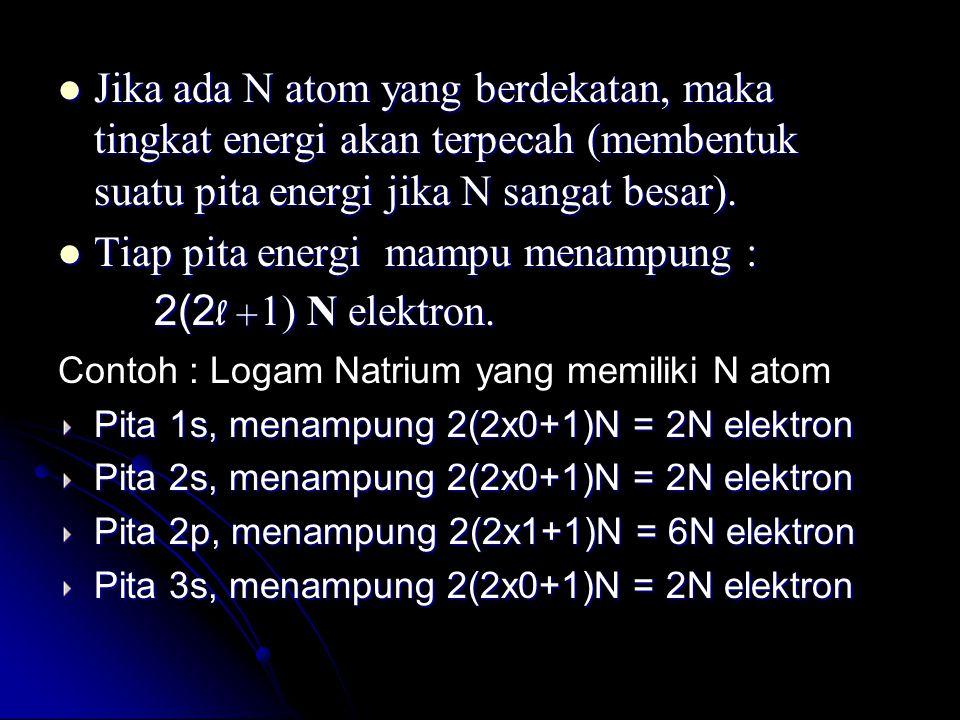 Jika ada N atom yang berdekatan, maka tingkat energi akan terpecah (membentuk suatu pita energi jika N sangat besar). Jika ada N atom yang berdekatan,