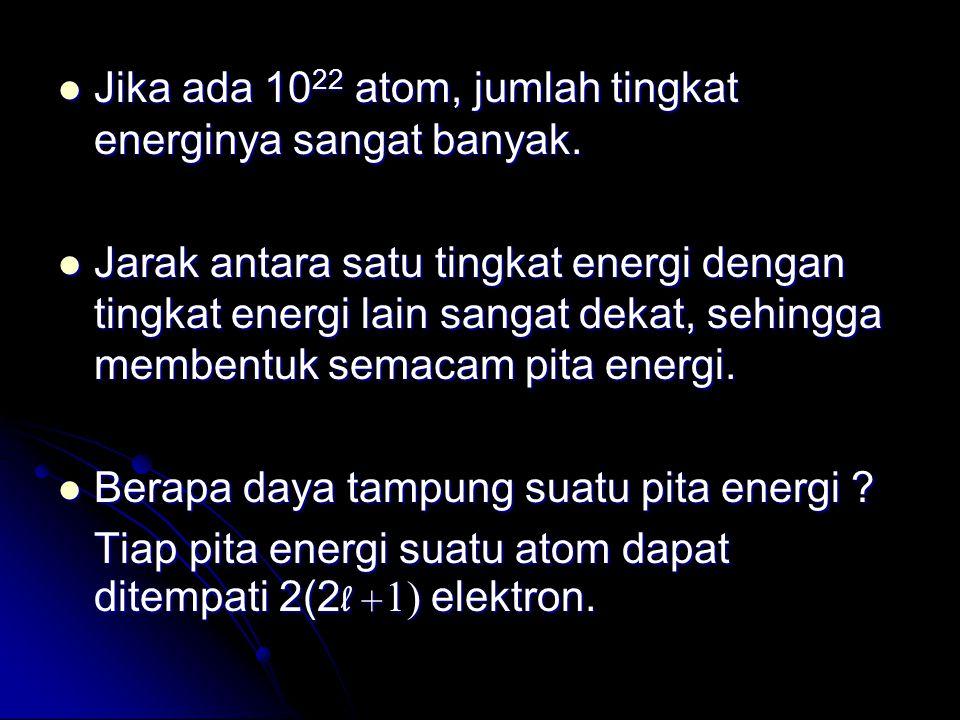 Jika ada 10 22 atom, jumlah tingkat energinya sangat banyak. Jika ada 10 22 atom, jumlah tingkat energinya sangat banyak. Jarak antara satu tingkat en