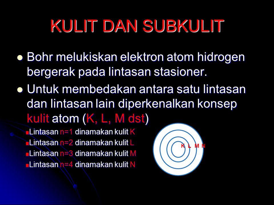 KULIT DAN SUBKULIT Bohr melukiskan elektron atom hidrogen bergerak pada lintasan stasioner. Bohr melukiskan elektron atom hidrogen bergerak pada linta