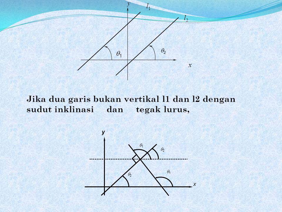 11 22 l2l2 l1l1 y x Jika dua garis bukan vertikal l1 dan l2 dengan sudut inklinasi dan tegak lurus, 11 22 22 11 y x