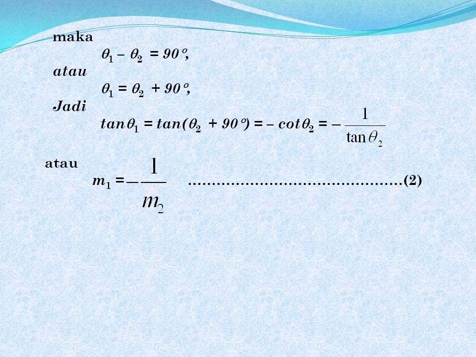 maka  1 –  2 = 90 , atau  1 =  2 + 90 , Jadi tan  1 = tan(  2 + 90  ) = – cot  2 = atau m 1 =………………………………………(2)
