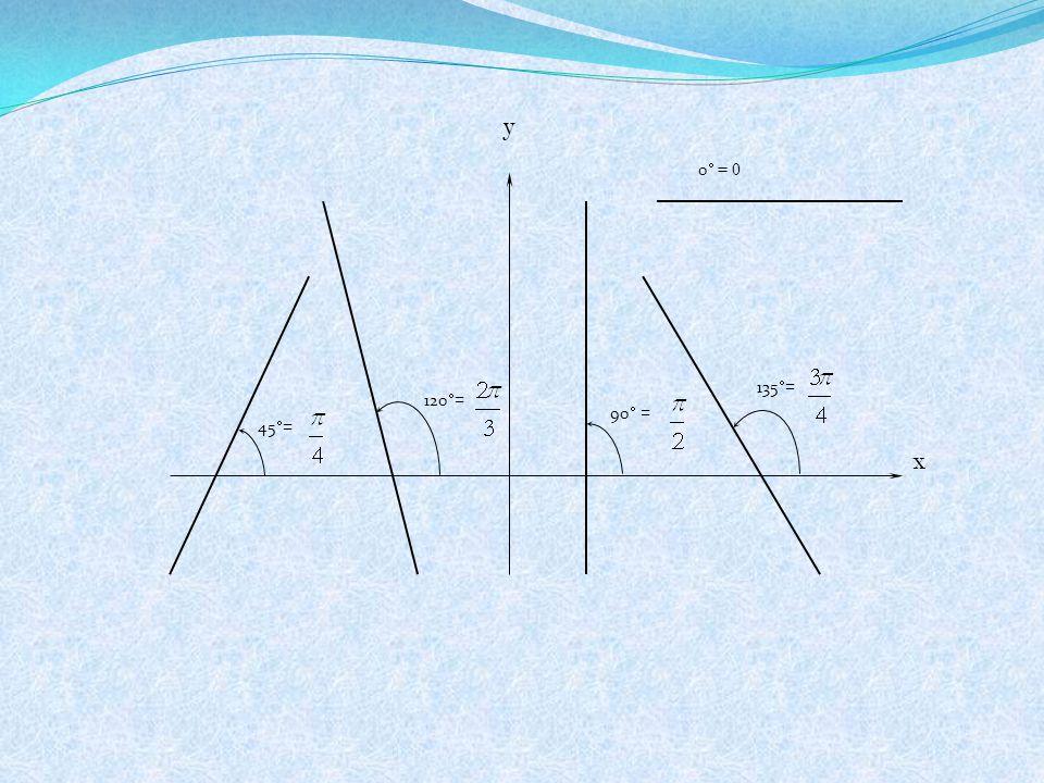 45  = 120  = 90  = 135  = 0  = 0 y x