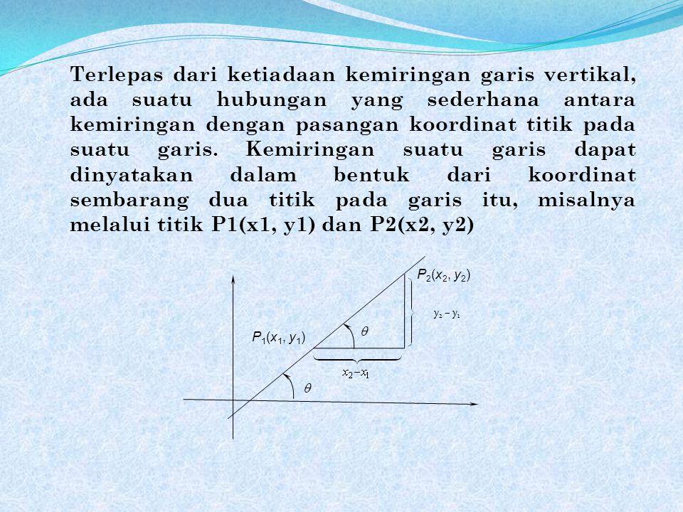Terlepas dari ketiadaan kemiringan garis vertikal, ada suatu hubungan yang sederhana antara kemiringan dengan pasangan koordinat titik pada suatu gari