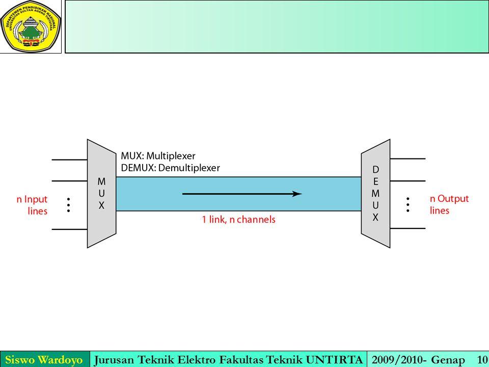 Decoder Siswo WardoyoJurusan Teknik Elektro Fakultas Teknik UNTIRTA2009/2010- Genap 11