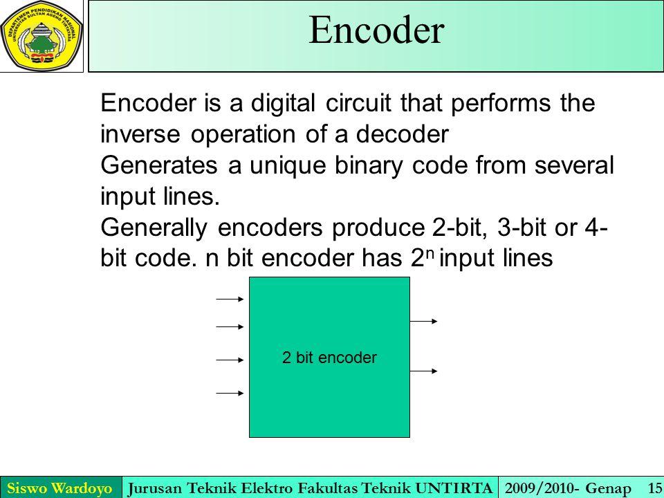 Siswo WardoyoJurusan Teknik Elektro Fakultas Teknik UNTIRTA2009/2010- Genap 16 Example: 8-to-3 binary encoder (octal-to-binary)