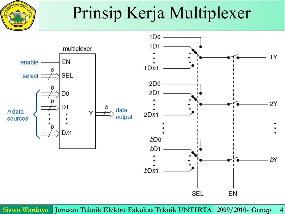 True Tabel Multiplexer 4 x 1 Siswo WardoyoJurusan Teknik Elektro Fakultas Teknik UNTIRTA2009/2010- Genap 5