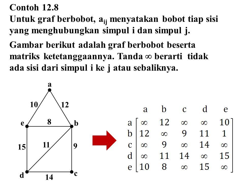 Contoh 12.8 Untuk graf berbobot, a ij menyatakan bobot tiap sisi yang menghubungkan simpul i dan simpul j. Gambar berikut adalah graf berbobot beserta