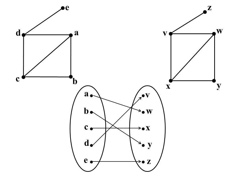 z y x w v e c b a d  a b e c d  w y z x v