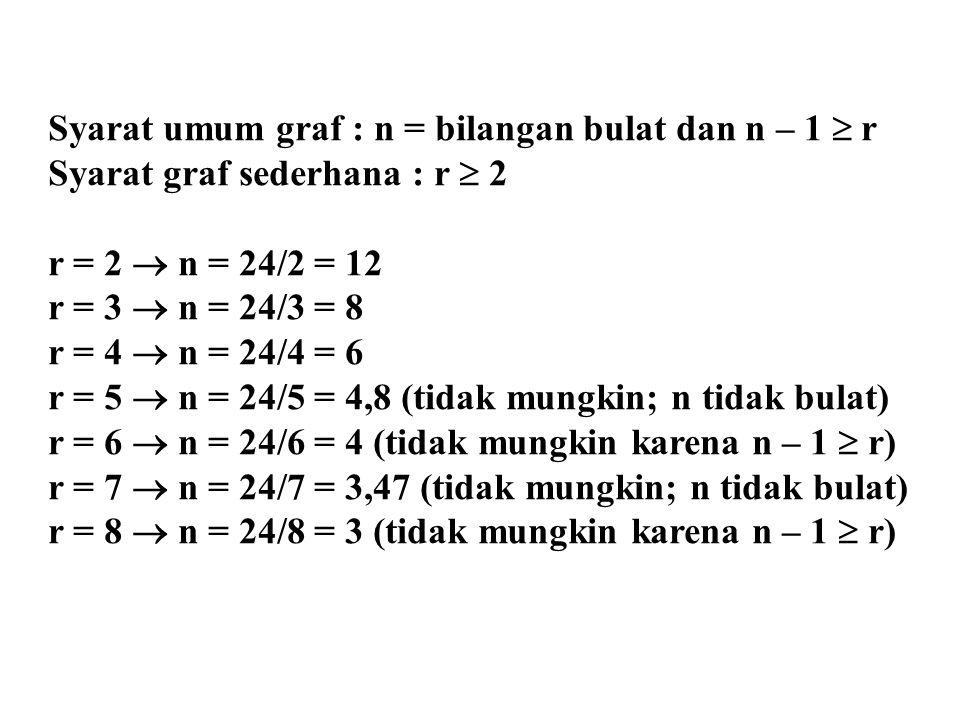 Syarat umum graf : n = bilangan bulat dan n – 1  r Syarat graf sederhana : r  2 r = 2  n = 24/2 = 12 r = 3  n = 24/3 = 8 r = 4  n = 24/4 = 6 r =