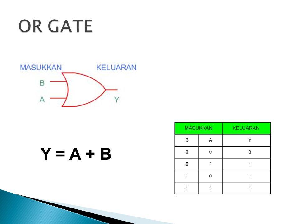 Y = A + B