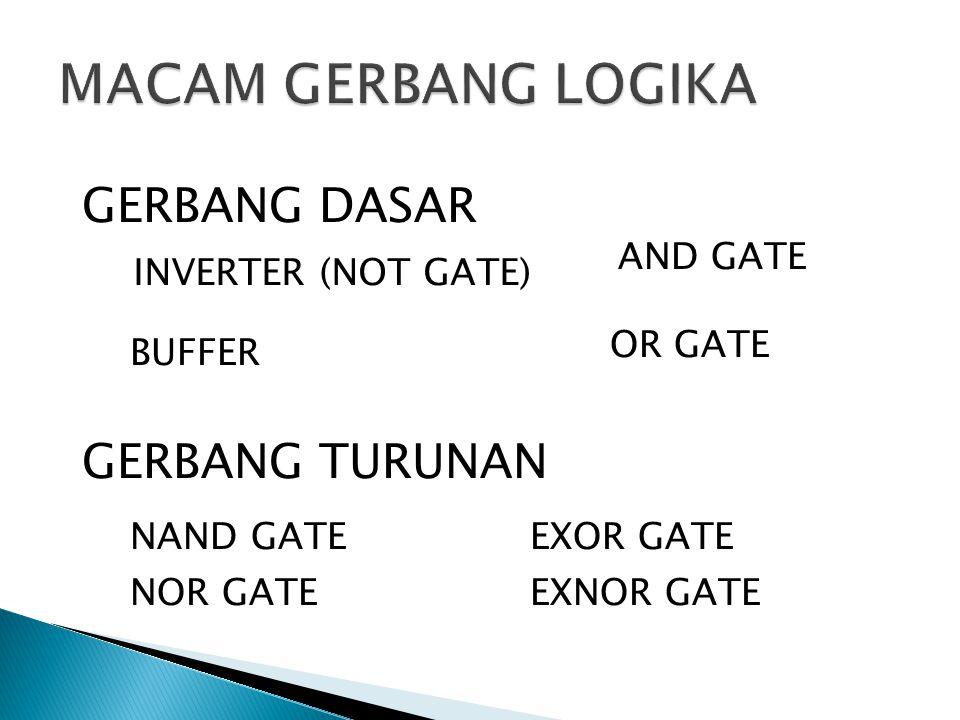 GERBANG DASAR GERBANG TURUNAN INVERTER (NOT GATE) BUFFER OR GATE NAND GATE NOR GATE EXOR GATE EXNOR GATE AND GATE