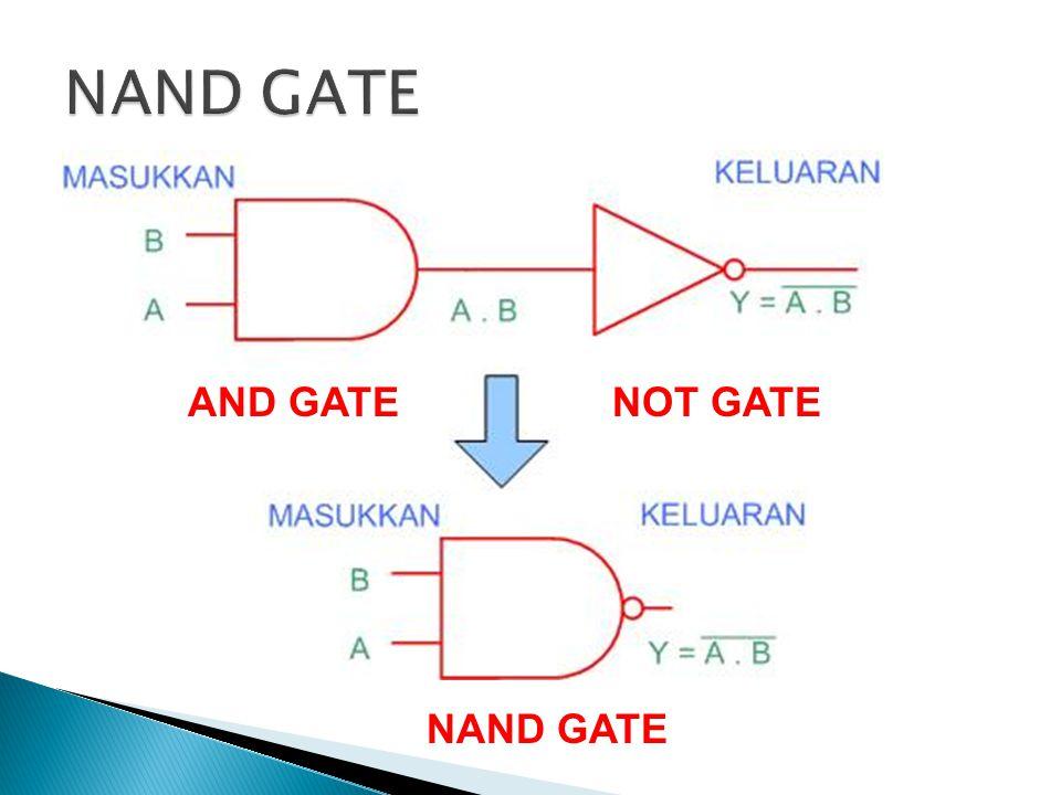AND GATENOT GATE NAND GATE