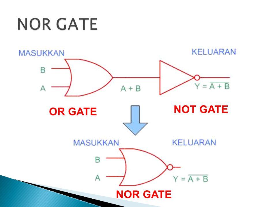 NOT GATE OR GATE NOR GATE