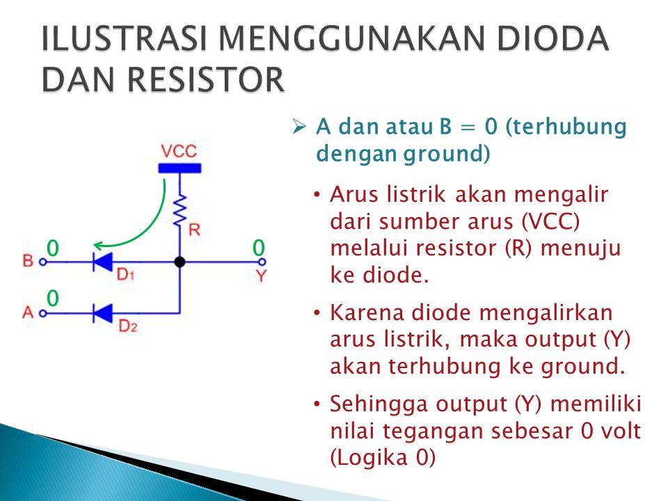 Arus akan masuk melewati D 1 sehingga output (Y) =Vcc (logika 1)  A =0 dan B = 1 1 0 1