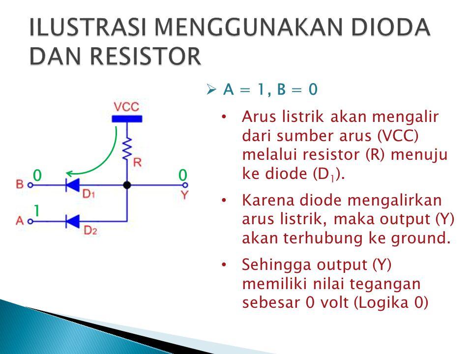 Arus listrik akan mengalir dari sumber arus (VCC) melalui resistor (R) menuju ke diode (D 1 ).