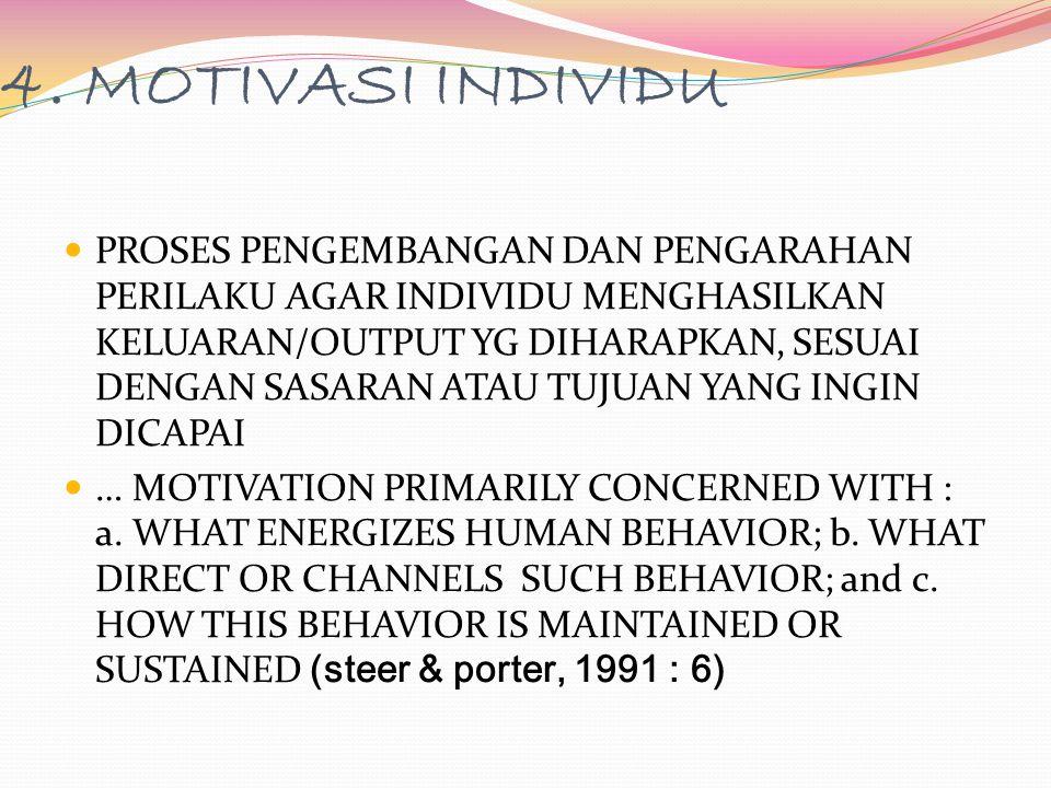 4. MOTIVASI INDIVIDU PROSES PENGEMBANGAN DAN PENGARAHAN PERILAKU AGAR INDIVIDU MENGHASILKAN KELUARAN/OUTPUT YG DIHARAPKAN, SESUAI DENGAN SASARAN ATAU