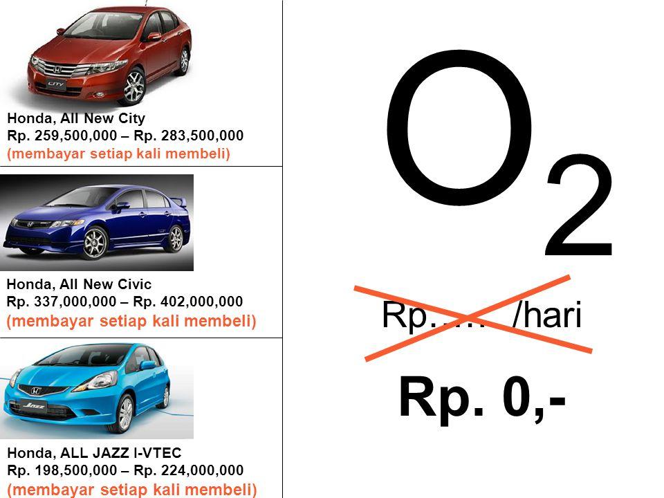 Honda, All New City Rp. 259,500,000 – Rp. 283,500,000 (membayar setiap kali membeli) Honda, All New Civic Rp. 337,000,000 – Rp. 402,000,000 (membayar