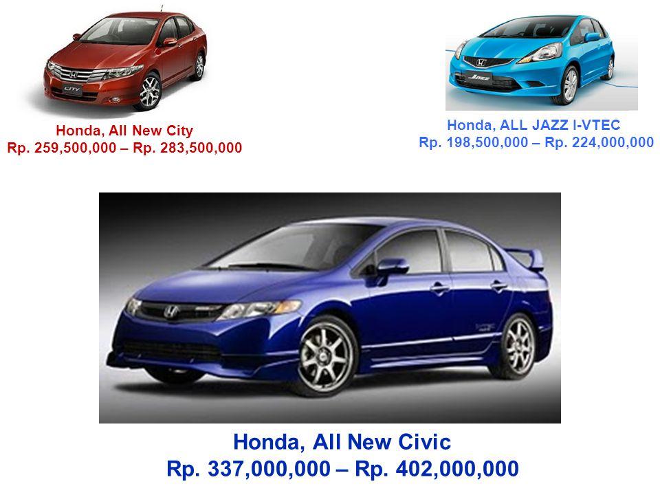 Honda, All New City Rp. 259,500,000 – Rp. 283,500,000 Honda, All New Civic Rp. 337,000,000 – Rp. 402,000,000 Honda, ALL JAZZ I-VTEC Rp. 198,500,000 –