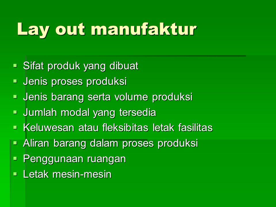 Lay out manufaktur  Sifat produk yang dibuat  Jenis proses produksi  Jenis barang serta volume produksi  Jumlah modal yang tersedia  Keluwesan atau fleksibitas letak fasilitas  Aliran barang dalam proses produksi  Penggunaan ruangan  Letak mesin-mesin