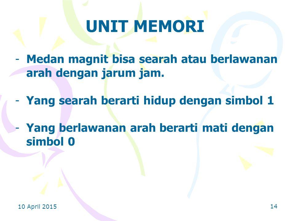 10 April 2015 14 UNIT MEMORI -Medan magnit bisa searah atau berlawanan arah dengan jarum jam.