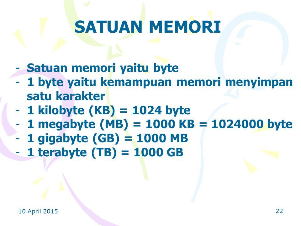 10 April 2015 22 SATUAN MEMORI -Satuan memori yaitu byte -1 byte yaitu kemampuan memori menyimpan satu karakter -1 kilobyte (KB) = 1024 byte -1 megabyte (MB) = 1000 KB = 1024000 byte -1 gigabyte (GB) = 1000 MB -1 terabyte (TB) = 1000 GB