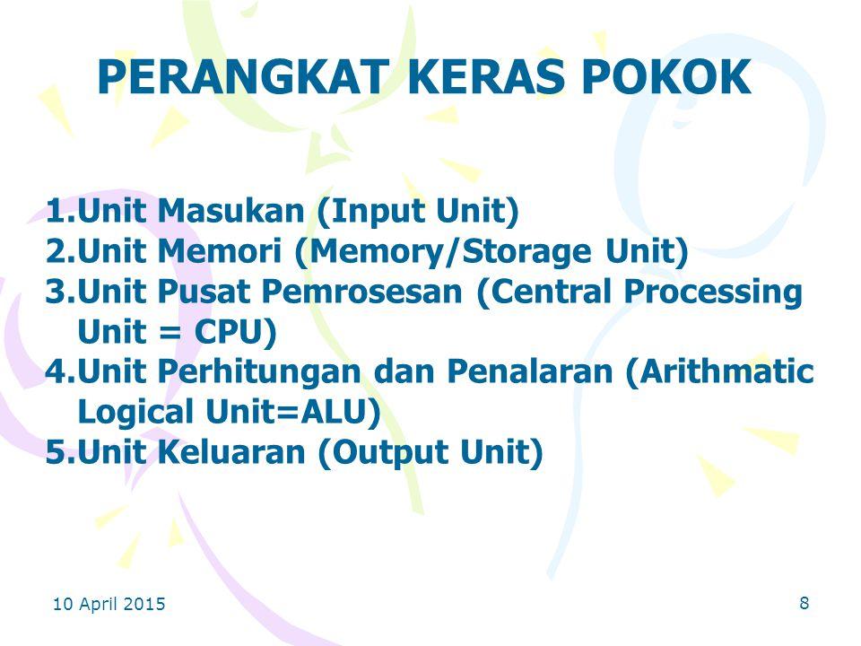 10 April 2015 8 PERANGKAT KERAS POKOK 1.Unit Masukan (Input Unit) 2.Unit Memori (Memory/Storage Unit) 3.Unit Pusat Pemrosesan (Central Processing Unit = CPU) 4.Unit Perhitungan dan Penalaran (Arithmatic Logical Unit=ALU) 5.Unit Keluaran (Output Unit)