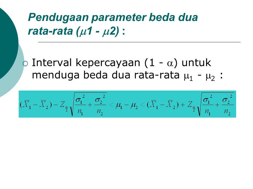 Pendugaan parameter beda dua rata-rata (  1 -  2) :  Interval kepercayaan (1 - ) untuk menduga beda dua rata-rata  1 -  2 :